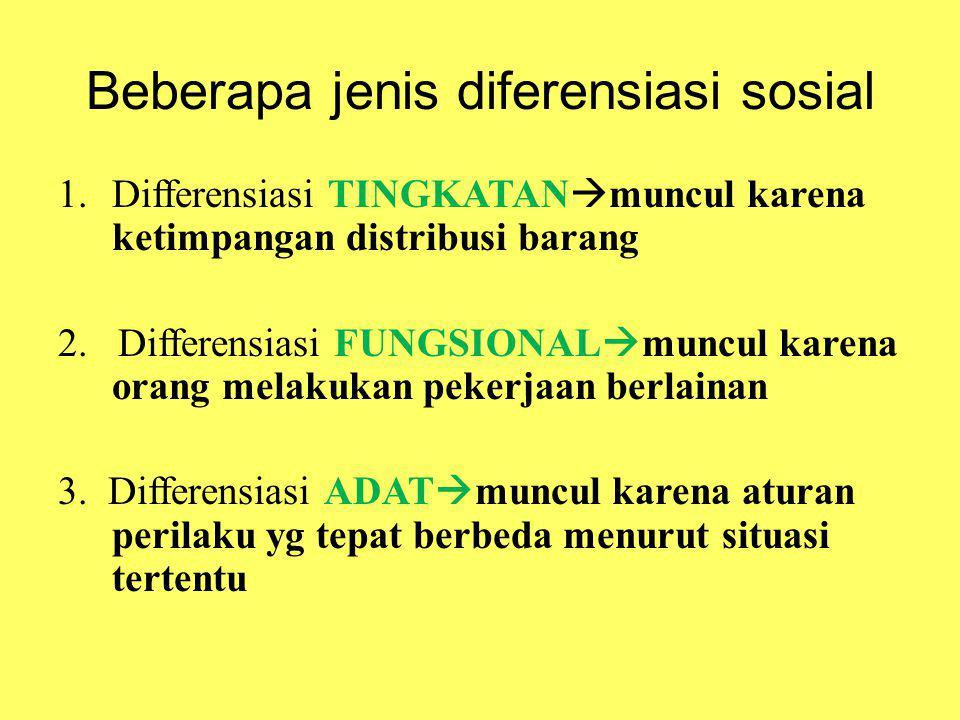 Beberapa jenis diferensiasi sosial