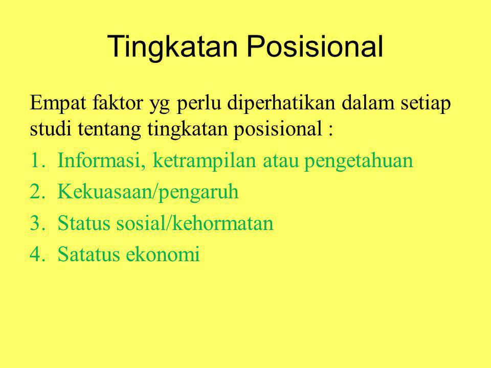 Tingkatan Posisional Empat faktor yg perlu diperhatikan dalam setiap studi tentang tingkatan posisional :
