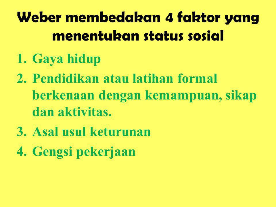 Weber membedakan 4 faktor yang menentukan status sosial