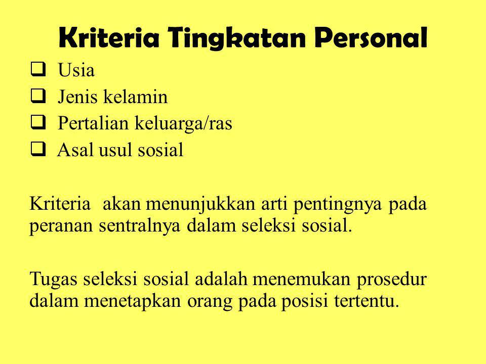 Kriteria Tingkatan Personal