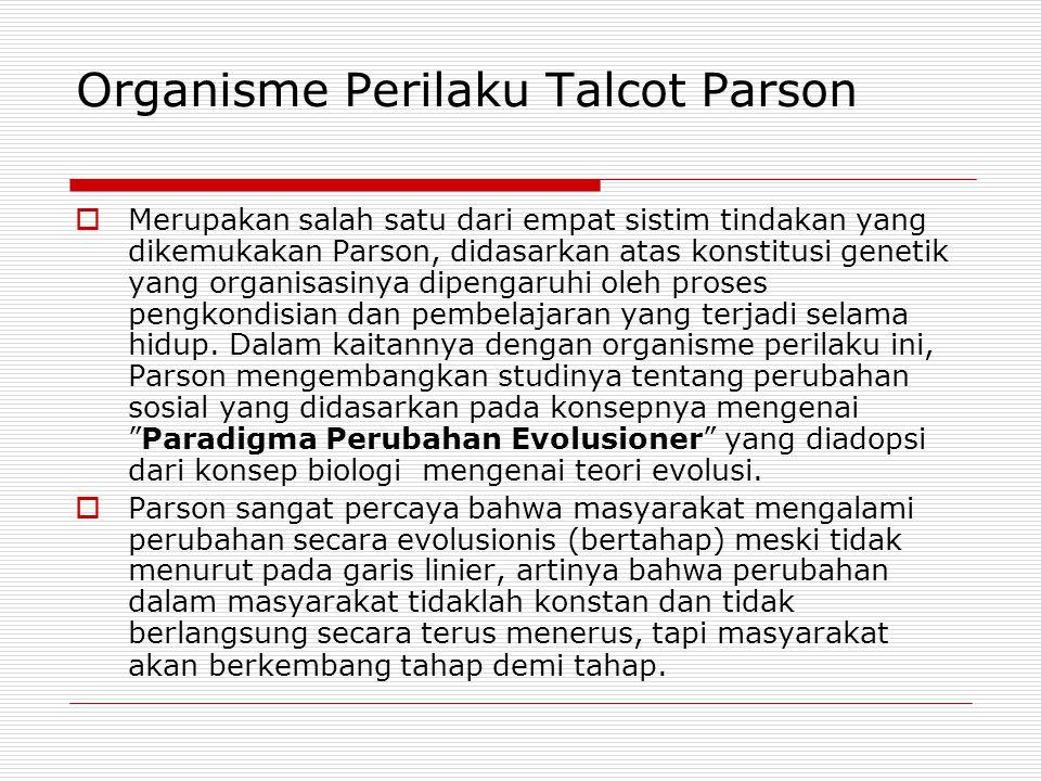 Organisme Perilaku Talcot Parson