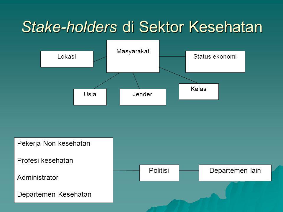 Stake-holders di Sektor Kesehatan