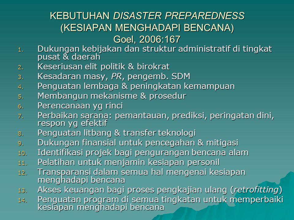 KEBUTUHAN DISASTER PREPAREDNESS (KESIAPAN MENGHADAPI BENCANA) Goel, 2006:167