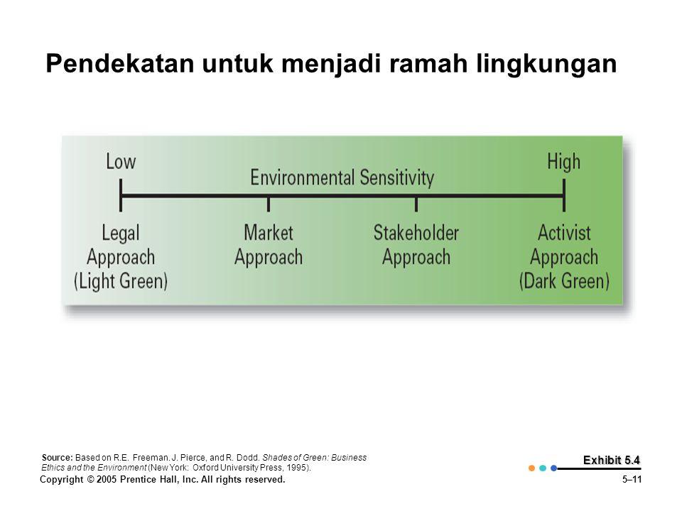 Pendekatan untuk menjadi ramah lingkungan