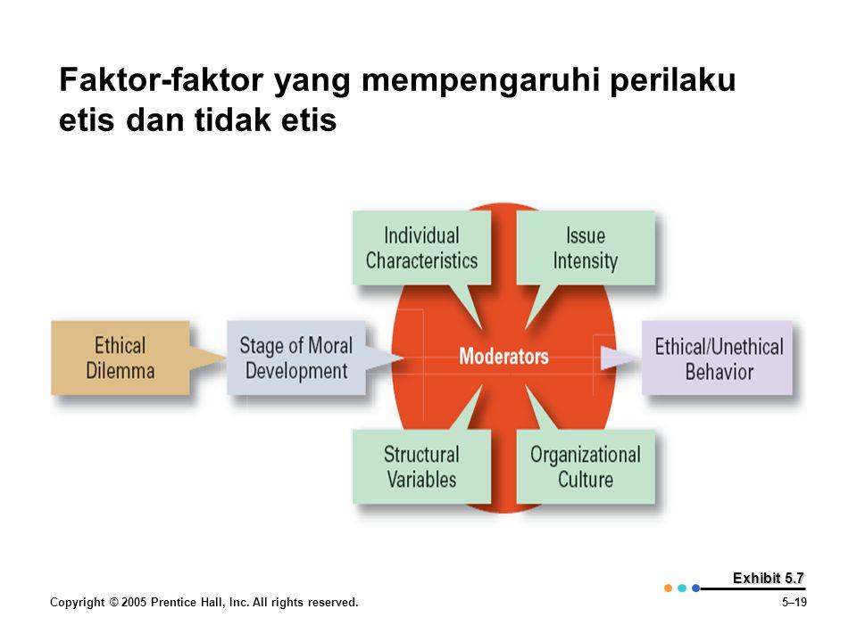 Faktor-faktor yang mempengaruhi perilaku etis dan tidak etis