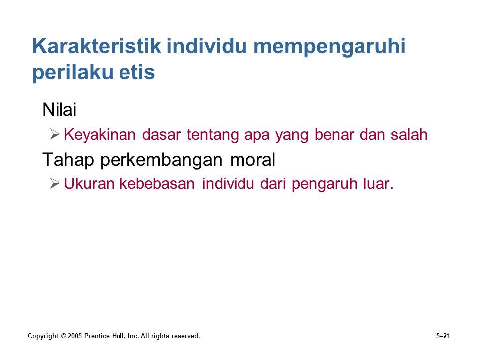 Karakteristik individu mempengaruhi perilaku etis