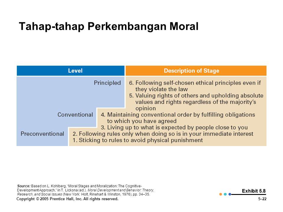 Tahap-tahap Perkembangan Moral