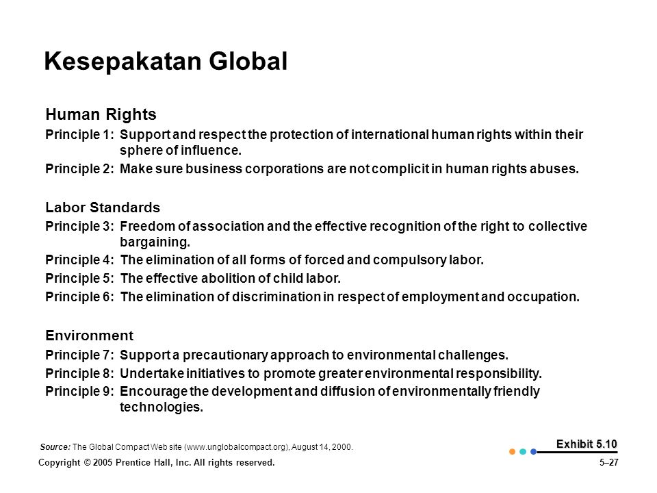 Kesepakatan Global Human Rights Labor Standards Environment