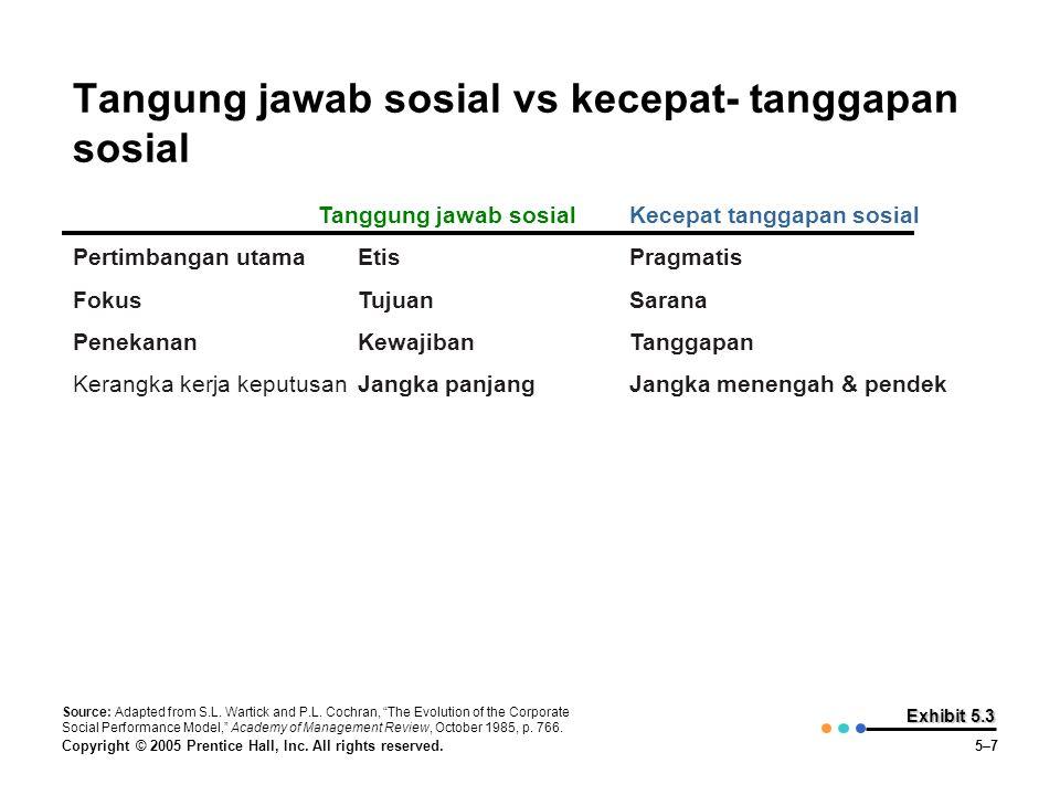 Tangung jawab sosial vs kecepat- tanggapan sosial