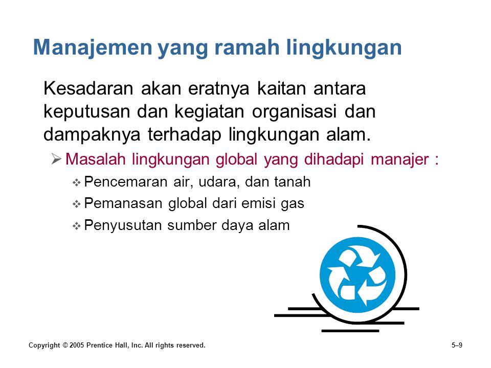 Manajemen yang ramah lingkungan