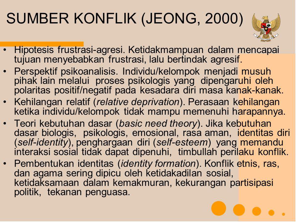 SUMBER KONFLIK (JEONG, 2000)