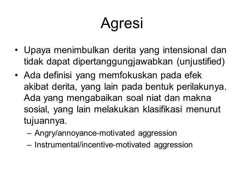 Agresi Upaya menimbulkan derita yang intensional dan tidak dapat dipertanggungjawabkan (unjustified)