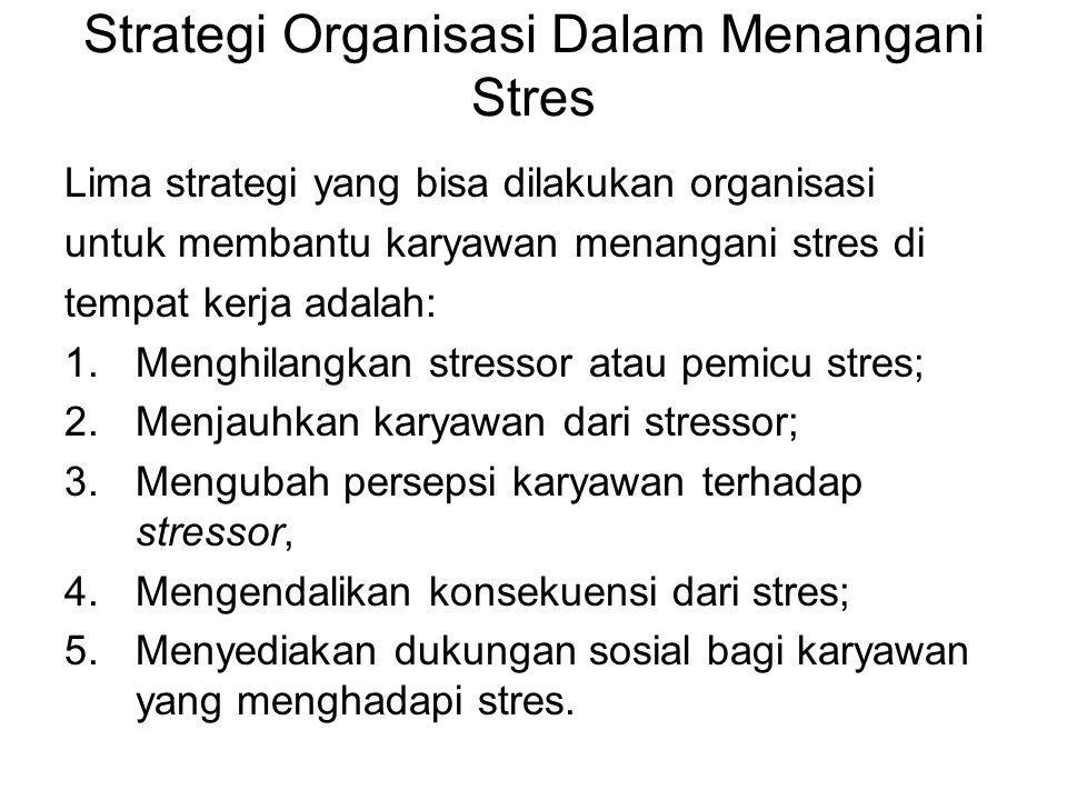 Strategi Organisasi Dalam Menangani Stres