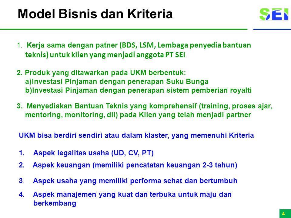 Model Bisnis dan Kriteria