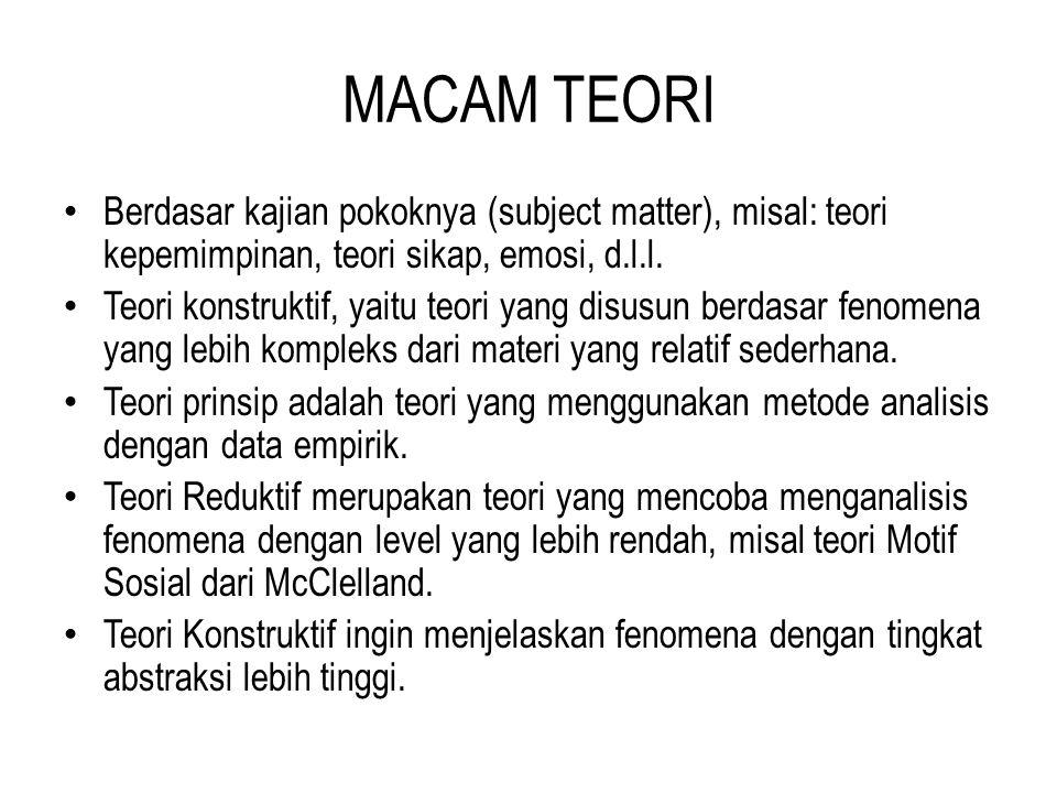 MACAM TEORI Berdasar kajian pokoknya (subject matter), misal: teori kepemimpinan, teori sikap, emosi, d.l.l.