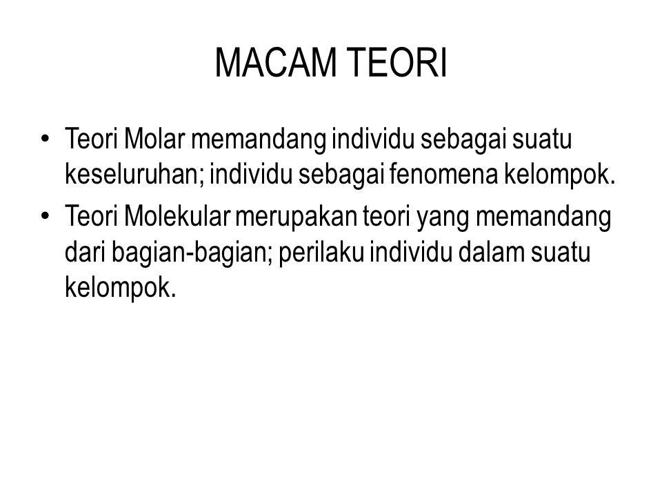 MACAM TEORI Teori Molar memandang individu sebagai suatu keseluruhan; individu sebagai fenomena kelompok.