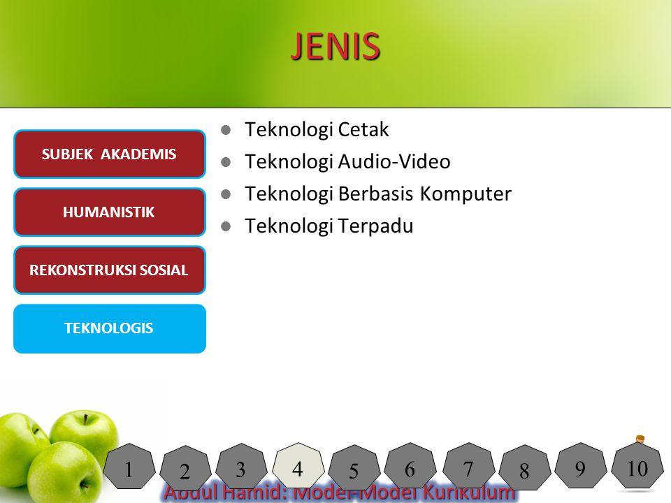 JENIS Teknologi Cetak Teknologi Audio-Video