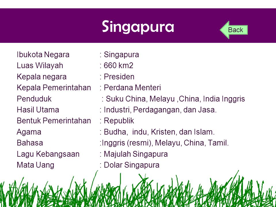 Singapura Ibukota Negara : Singapura Luas Wilayah : 660 km2