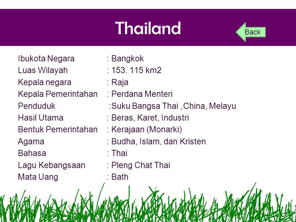 Thailand Ibukota Negara : Bangkok Luas Wilayah : 153. 115 km2