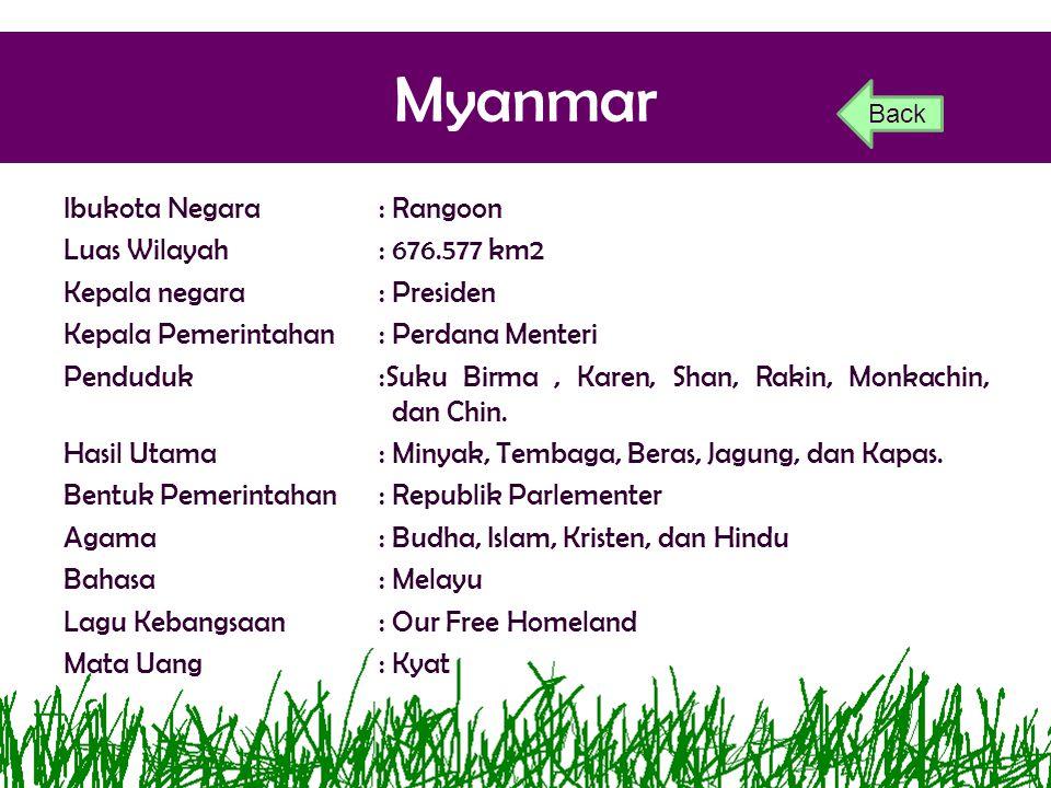 Myanmar Back.