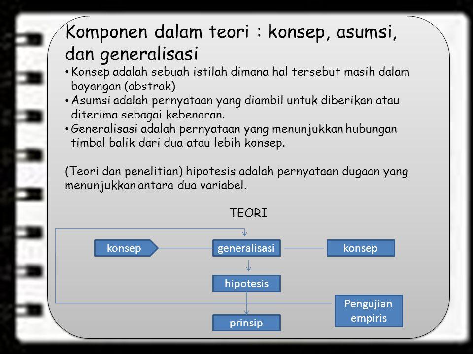 Komponen dalam teori : konsep, asumsi, dan generalisasi