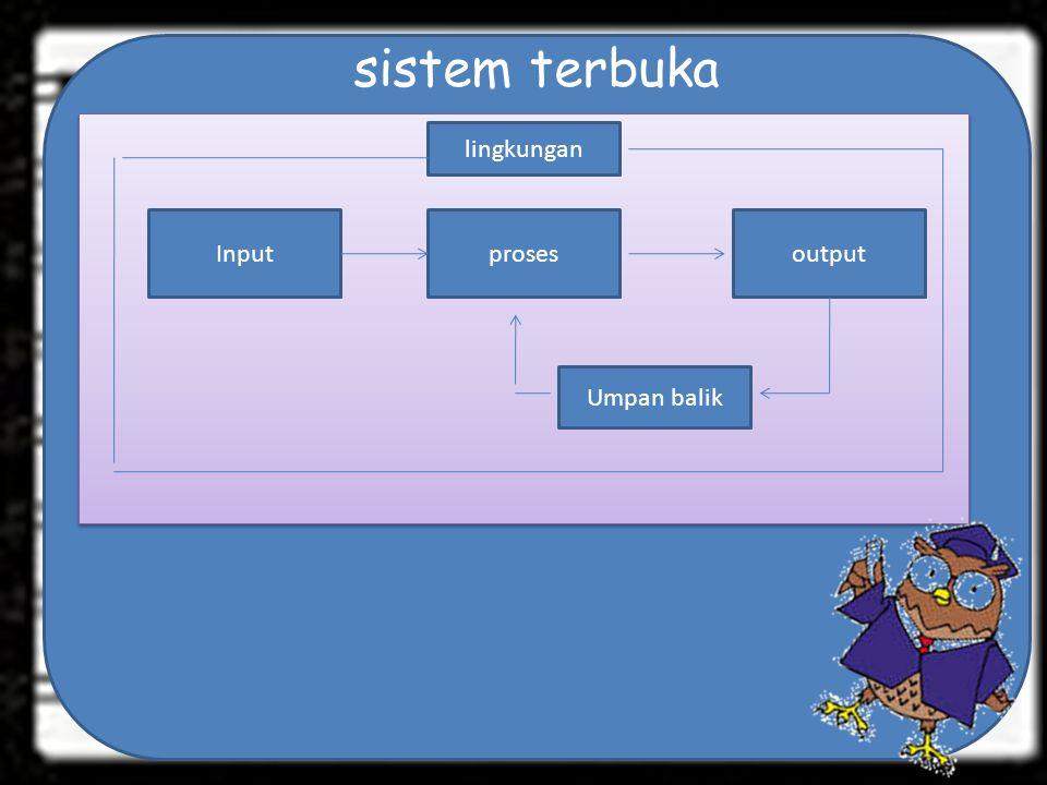 sistem terbuka lingkungan Input proses output Umpan balik