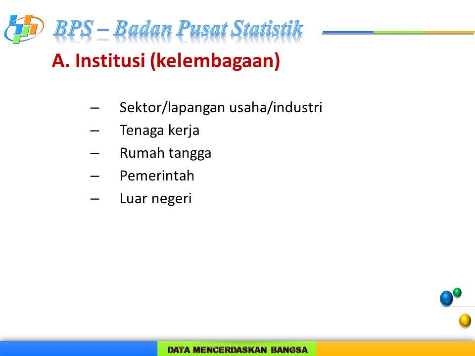 A. Institusi (kelembagaan)