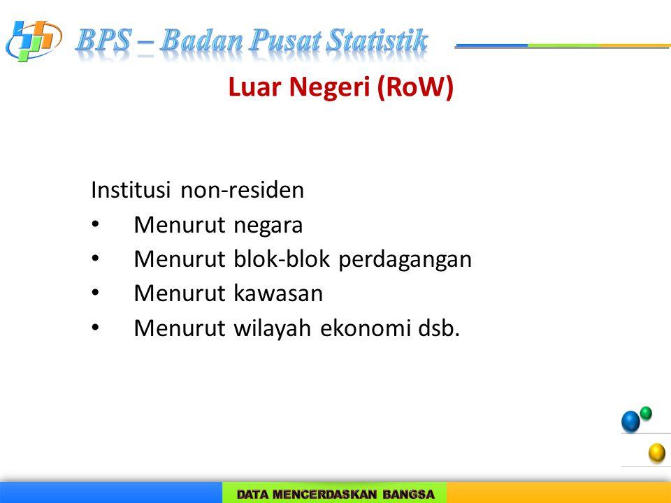 Luar Negeri (RoW) Institusi non-residen Menurut negara