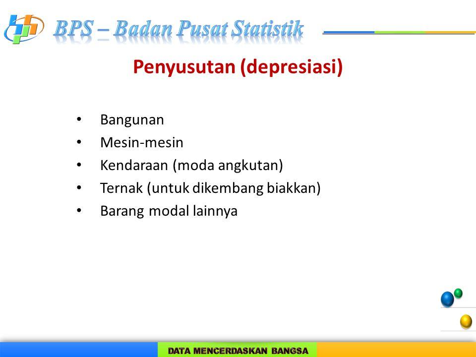 Penyusutan (depresiasi)