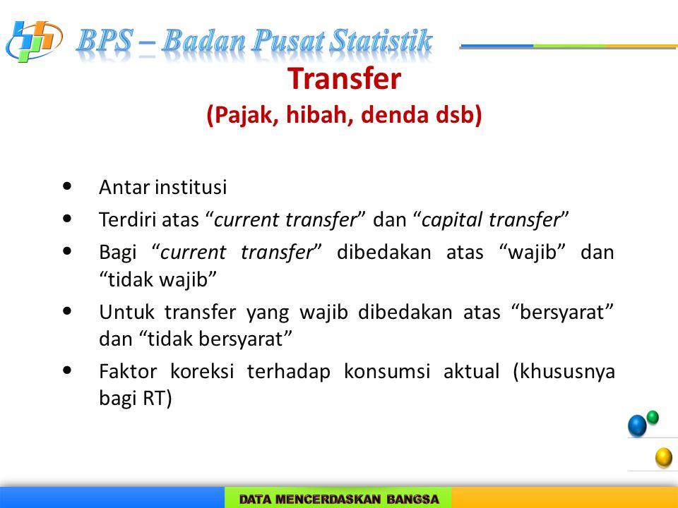 Transfer (Pajak, hibah, denda dsb)
