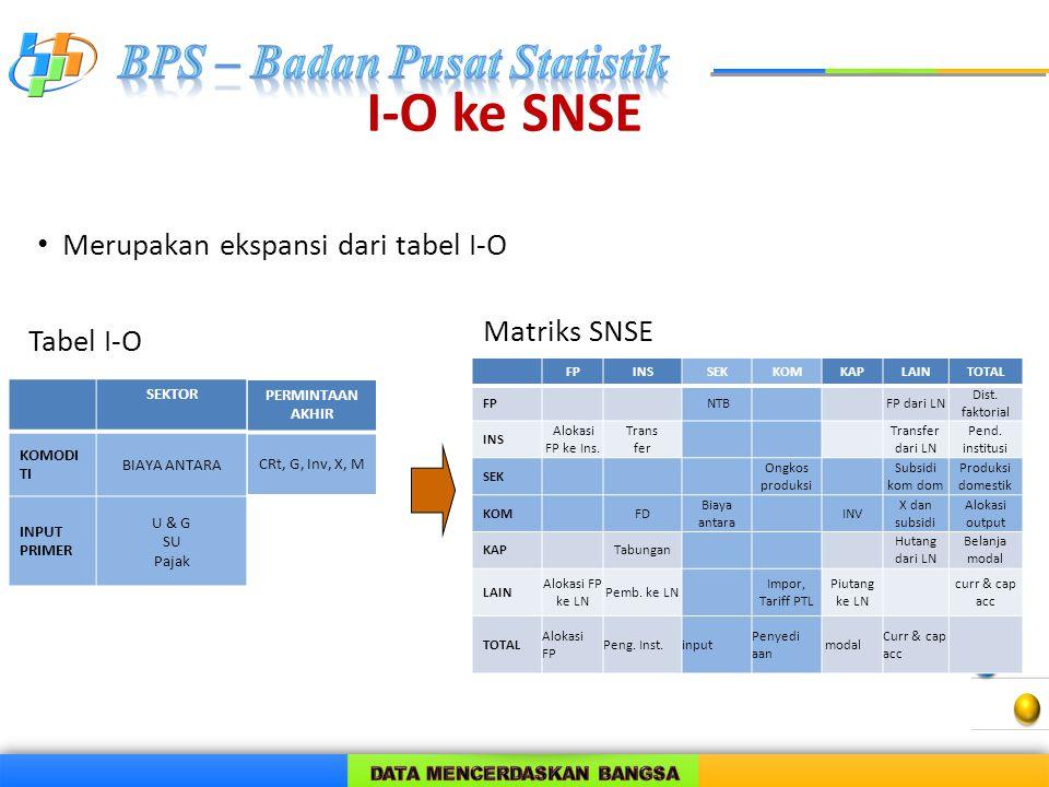 I-O ke SNSE Merupakan ekspansi dari tabel I-O Matriks SNSE Tabel I-O