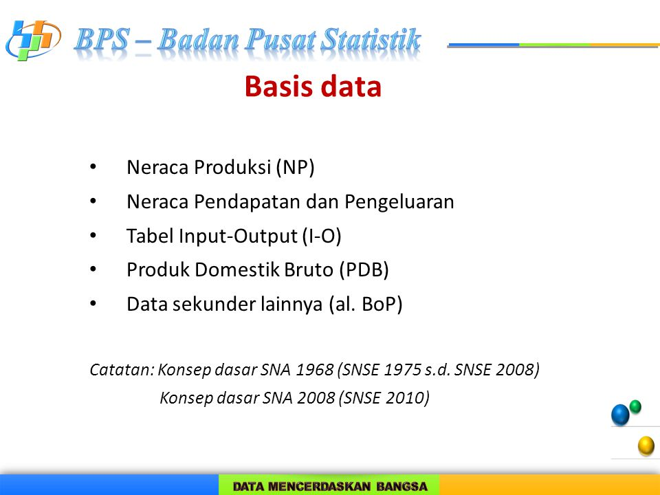 Basis data Neraca Produksi (NP) Neraca Pendapatan dan Pengeluaran
