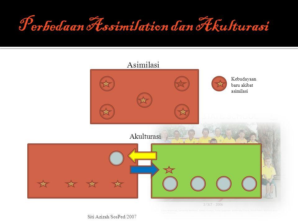 Perbedaan Assimilation dan Akulturasi