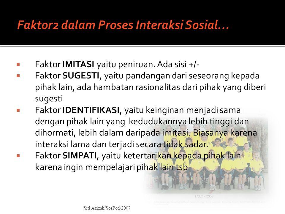 Faktor2 dalam Proses Interaksi Sosial…