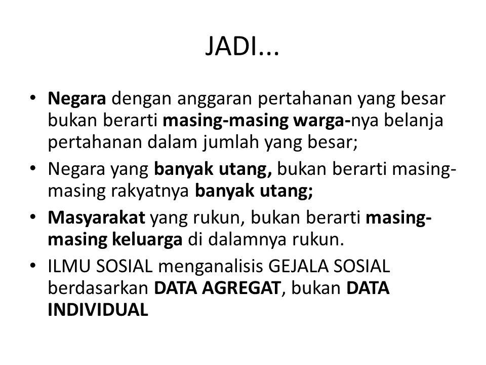 JADI... Negara dengan anggaran pertahanan yang besar bukan berarti masing-masing warga-nya belanja pertahanan dalam jumlah yang besar;