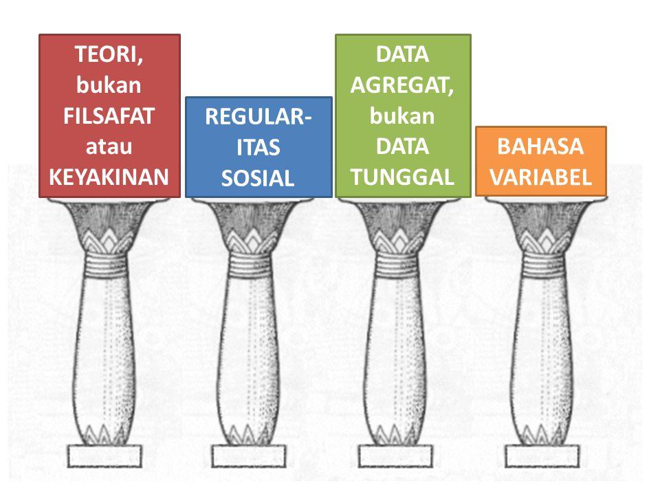 TEORI, bukan FILSAFAT atau KEYAKINAN DATA AGREGAT, bukan DATA TUNGGAL