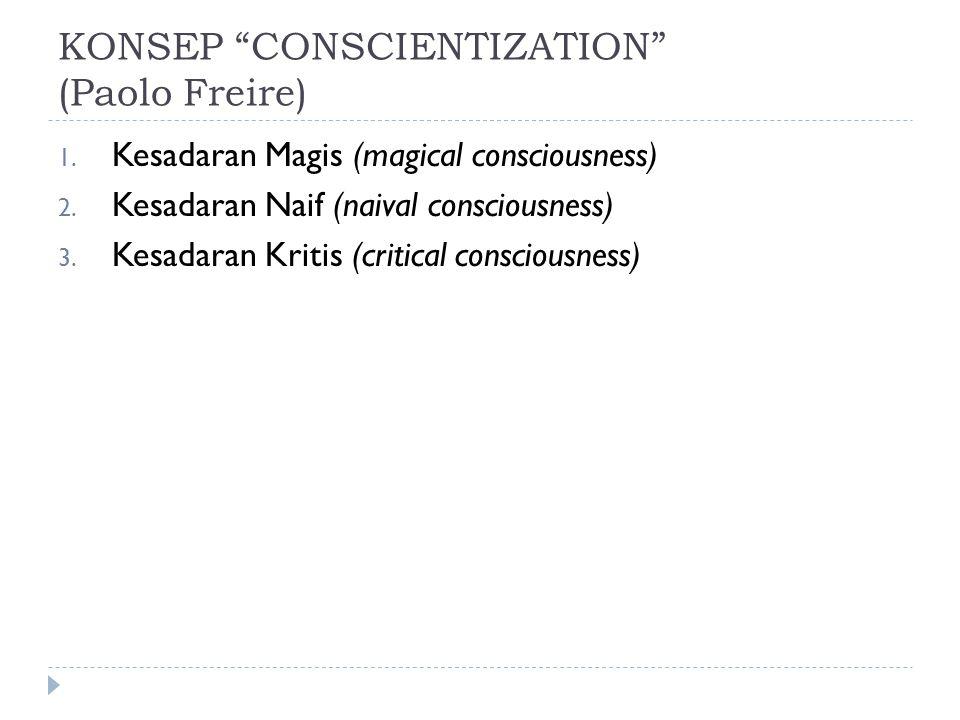 KONSEP CONSCIENTIZATION (Paolo Freire)