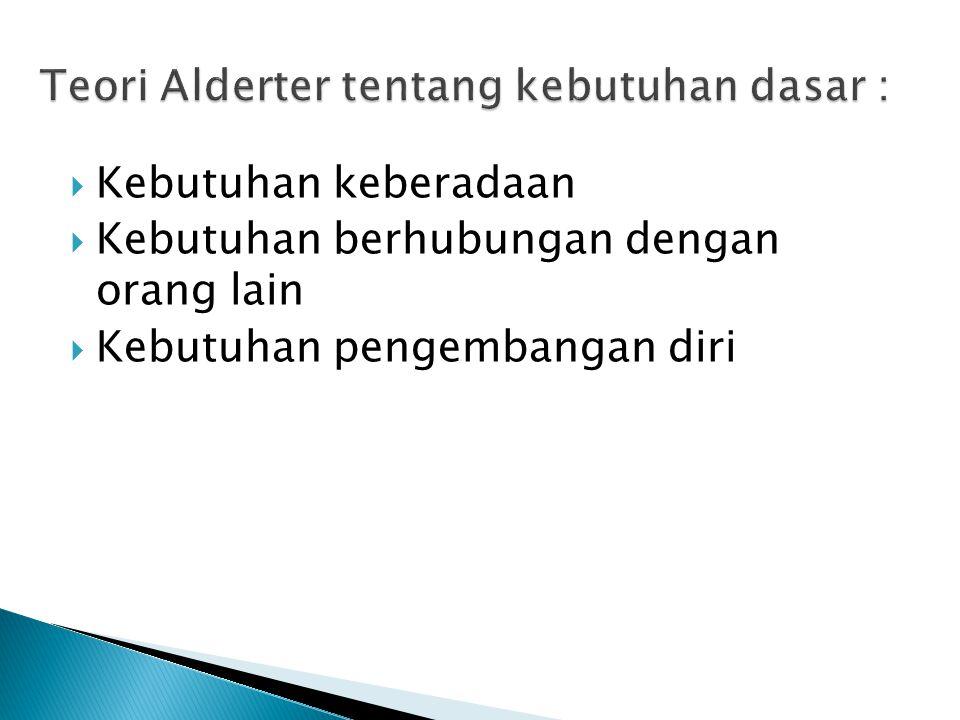 Teori Alderter tentang kebutuhan dasar :