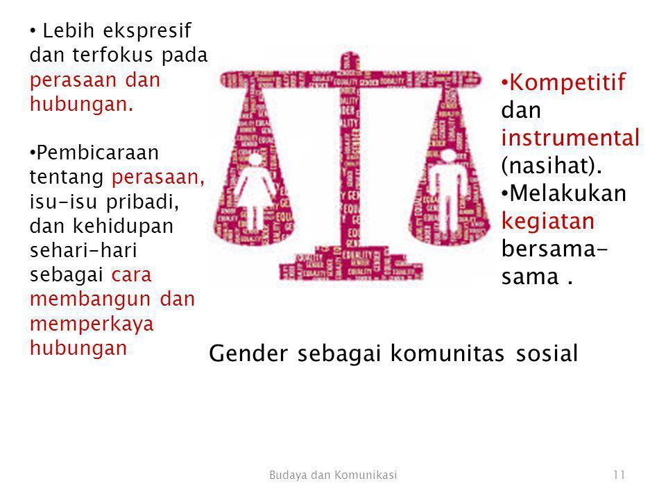 Gender sebagai komunitas sosial