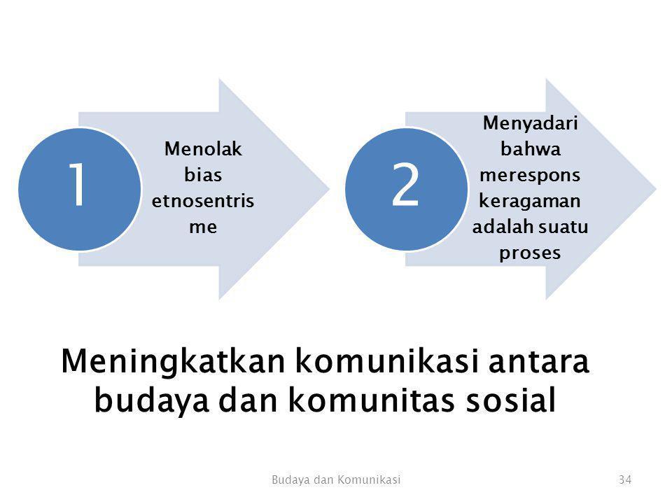 Meningkatkan komunikasi antara budaya dan komunitas sosial