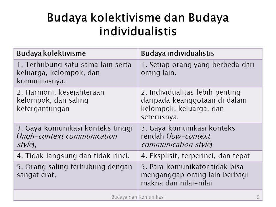 Budaya kolektivisme dan Budaya individualistis