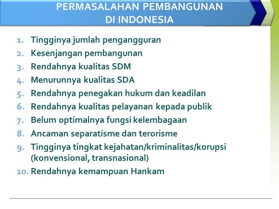 PERMASALAHAN PEMBANGUNAN DI INDONESIA