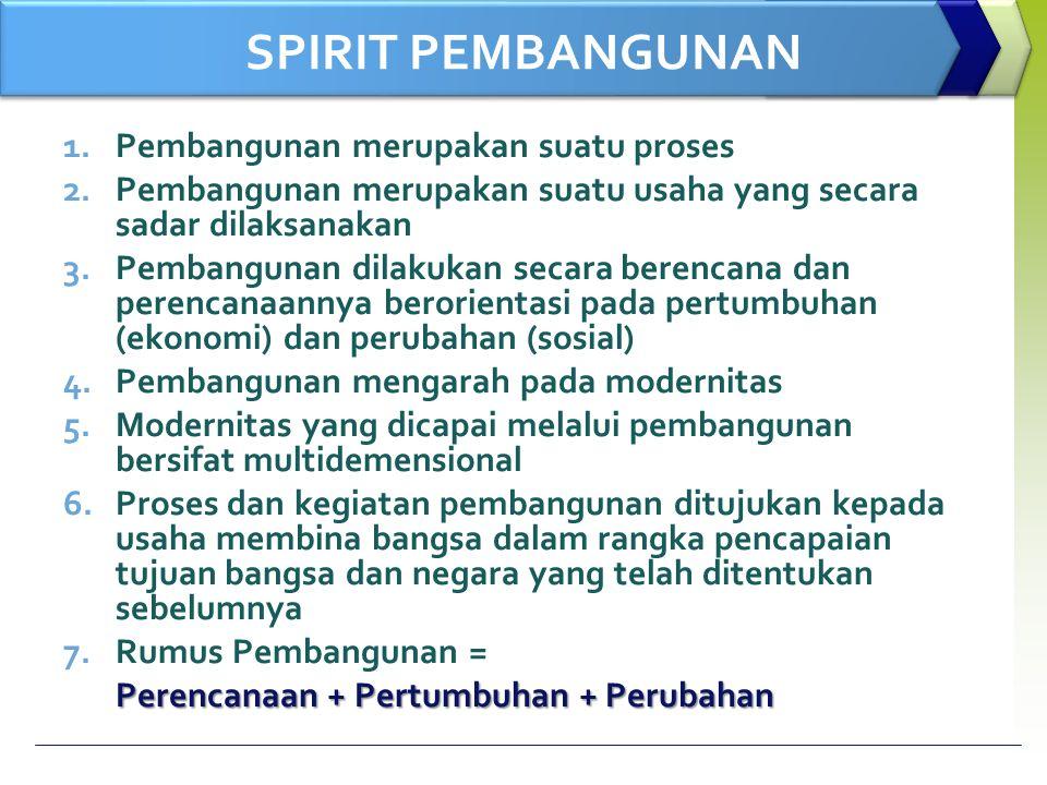 SPIRIT PEMBANGUNAN Pembangunan merupakan suatu proses