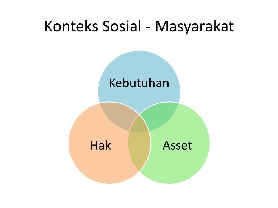 Konteks Sosial - Masyarakat
