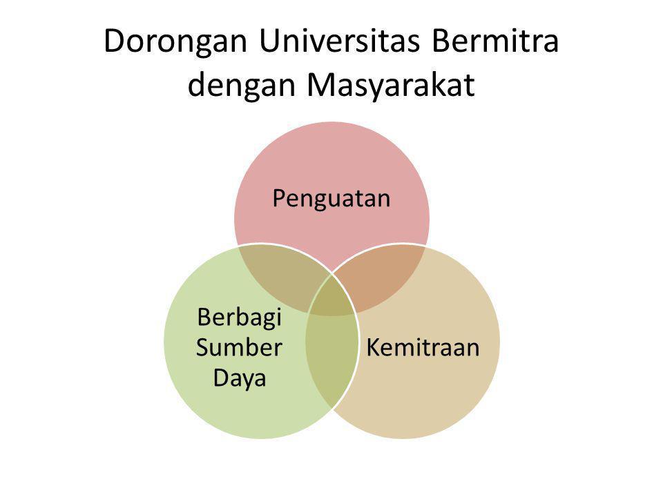 Dorongan Universitas Bermitra dengan Masyarakat