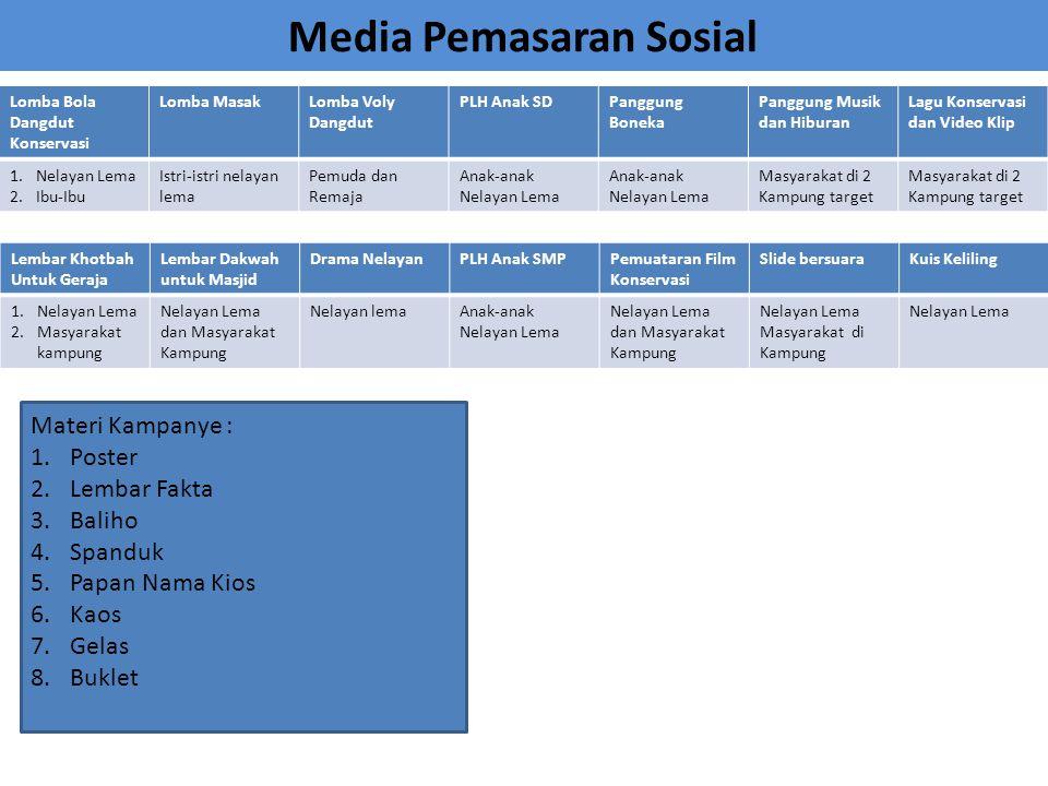 Media Pemasaran Sosial