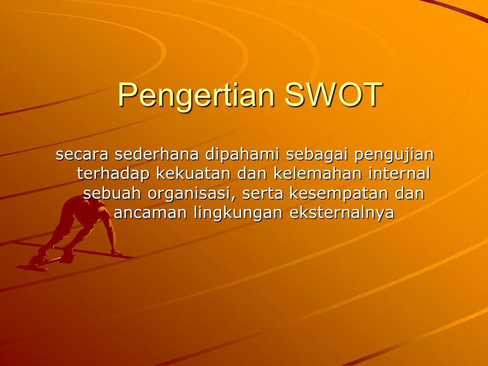 Pengertian SWOT