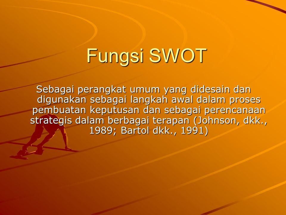 Fungsi SWOT