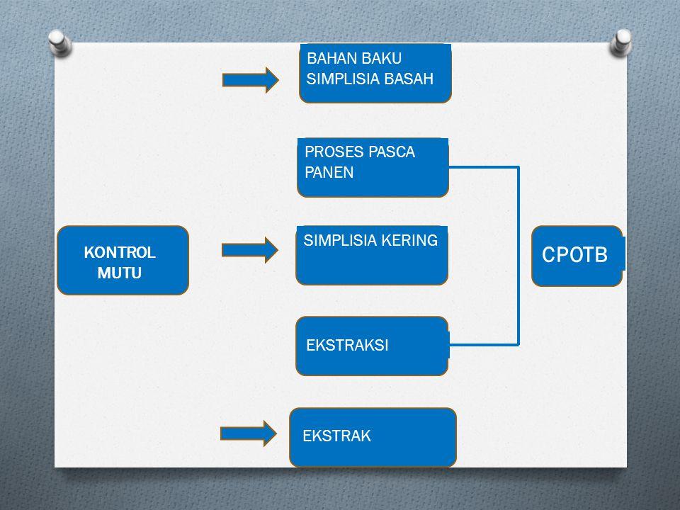 CPOTB BAHAN BAKU SIMPLISIA BASAH PROSES PASCA PANEN SIMPLISIA KERING