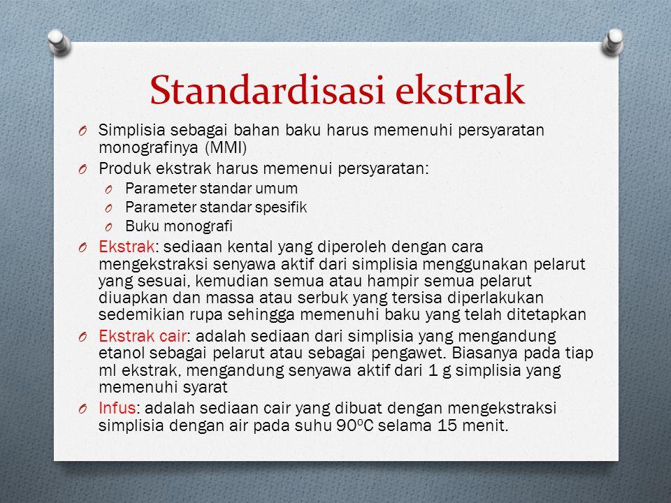 Standardisasi ekstrak